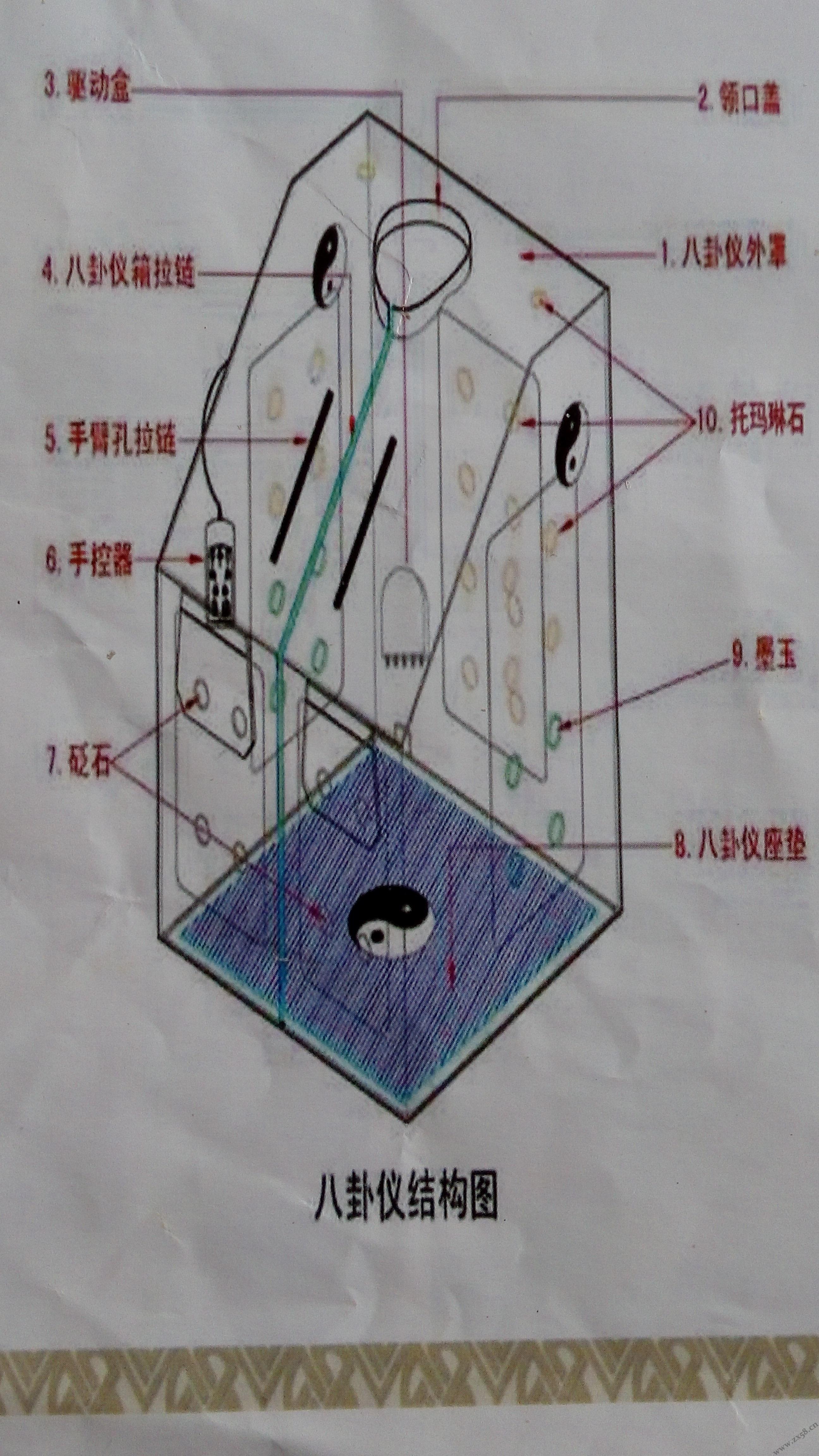 八卦仪结构图